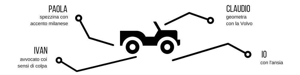 disposizioni-auto